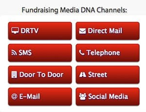 Eight fundraising channels