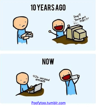 Email 10 years ago and email now